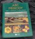ABC přírody