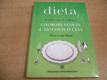 Dieta. Choroby ledvin a močových cest. Dieta a