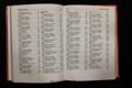 Malá encyklopedie atletiky