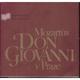 Mozartův Don Giovanni v Praze