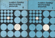 Rusko-český technický slovník - 2 svazky