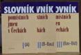 Slovník pomístních jmen v Čechách I. - III.
