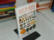 Kuchařské suroviny a přísady